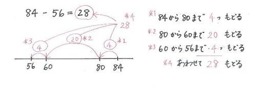 十の位引き算1